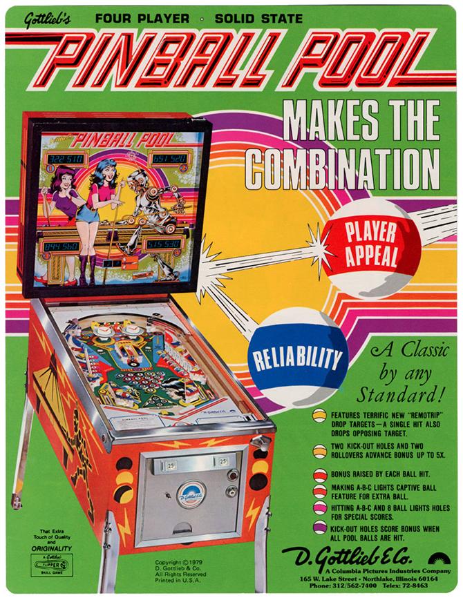 """pinball pool machine""  5 Must see vintage pinball arcades 5 must see vintage pinball arcades12"