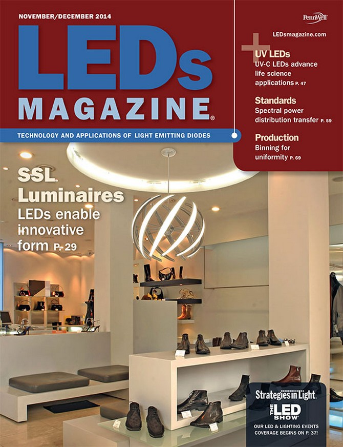 Top 5 Industrial Lighting Publications  Top 5 Industrial Lighting Publications  Top 5 Industrial Lighting Publications