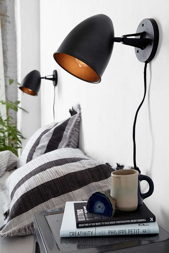 The best wall lamps for your Industrial