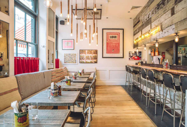 Stunning Industrial Cafe Interiors